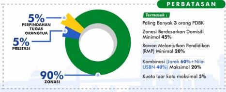 SMP Negeri di perbatasan kota Bandung