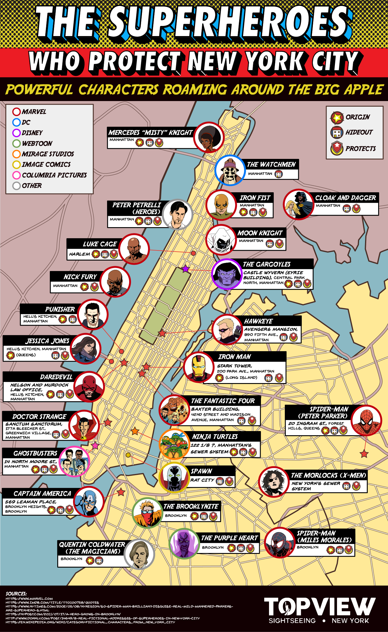 The Superheroes Who Protect NYC #Infographic