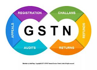 gst network