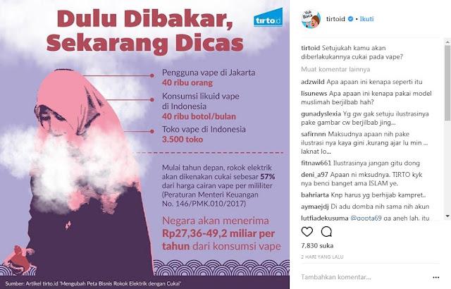 Framing Jahat Tirto.id, Gunakan Model Muslimah Berhijab Menghisap Vape, Netizen Ramai-ramai Menghujat