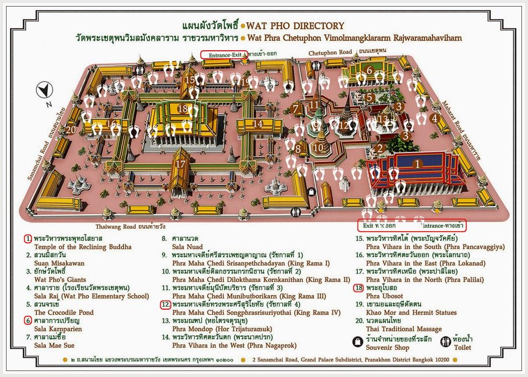 Plano Wat Pho o templo del Buda Reclinado de Bangkok