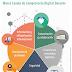 La Competencia Digital Docente
