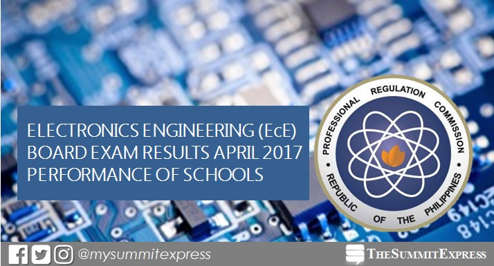Top performing schools, performance of schools ECE, ECT board exam April 2017