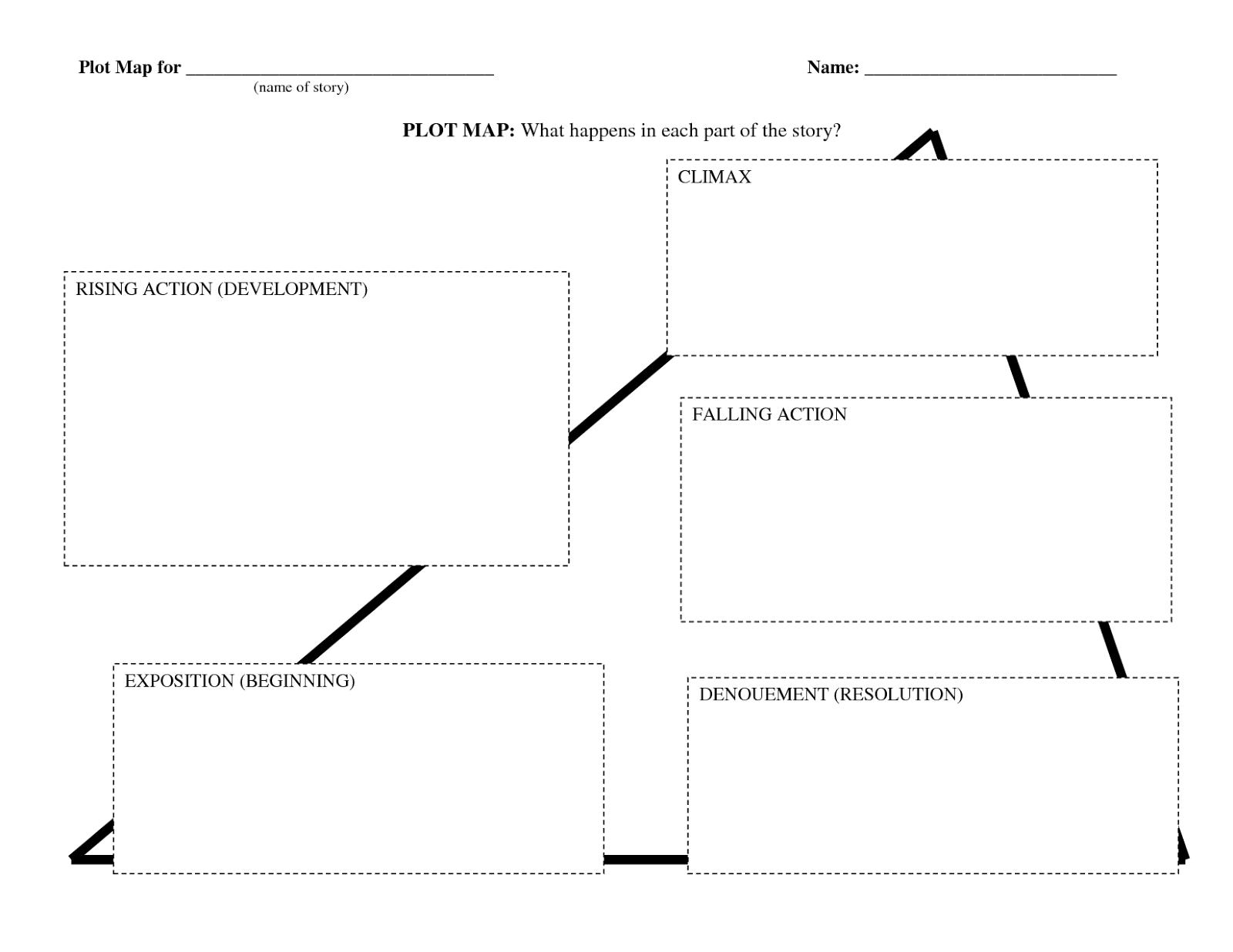 Di Croce St Simon Dec 18 Novel Study Plot Diagram Prezi