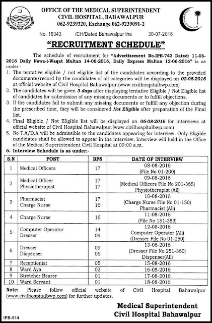 Doctors and Admin Jobs in Pakistan Civil Hospital Bahawalpur Jobs for Doctors
