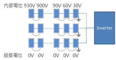 圖1 模組串聯電壓累加