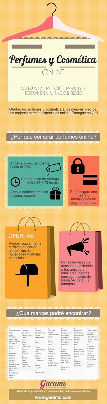 Infografia Cosmetica mujer