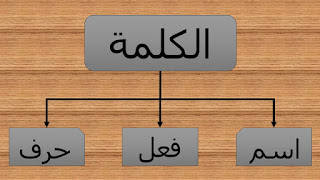 kata kerja dalam bahasa Arab