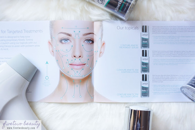Fivetwo Beauty Conture Kinetic Toning System First