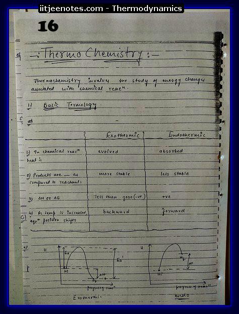 Thermodynamics Notes1