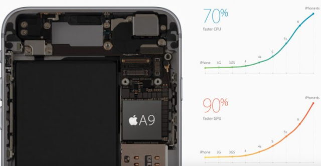 Cosas que necesitas saber antes de que salga el iPhone 7