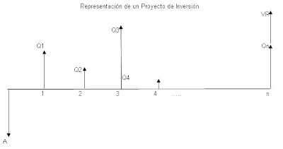 Representacion-grafica-de-dimension-inversion