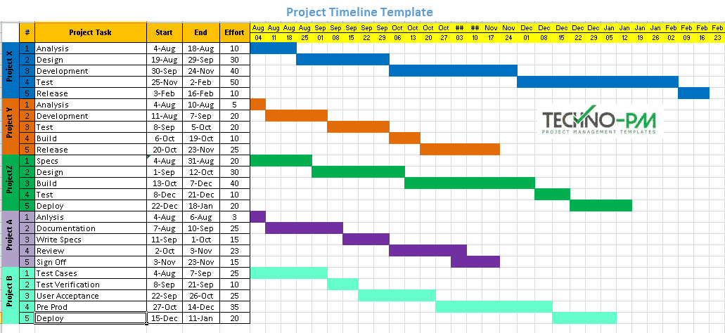 8 Project Timeline Template Samples Download Free