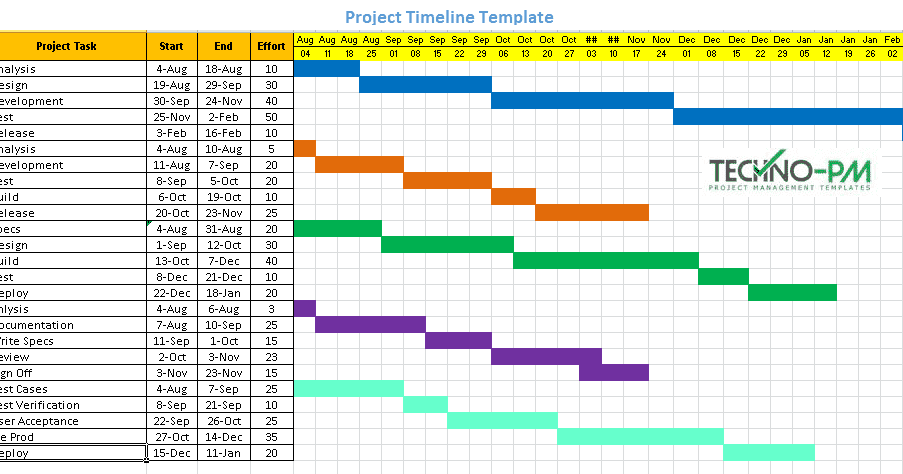 8 project timeline template  u0026 samples