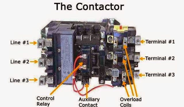 wiring diagram for 3 phase motor starter 2006 pt cruiser fuse the contactor - eee community