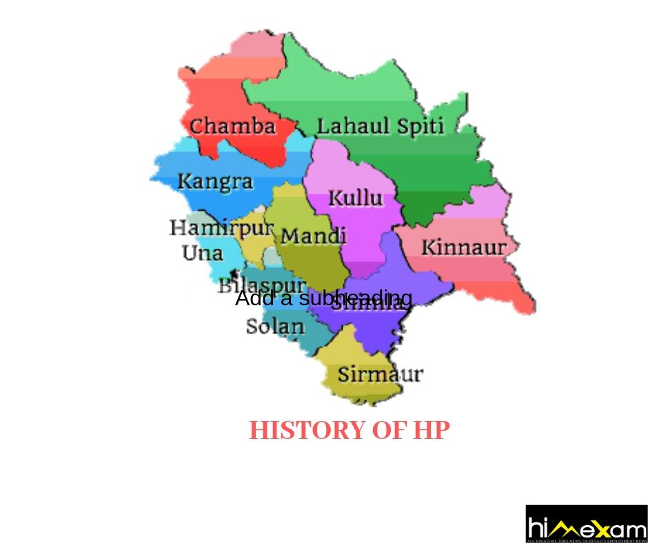 HISTORY OF HP