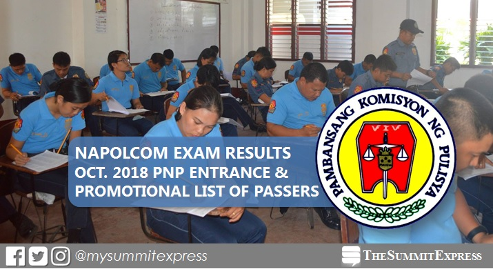 FULL RESULTS: October 2018 NAPOLCOM exam list of passers, top 20