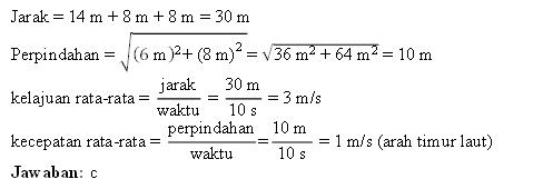 Menghitung jarak, perpindahan, kelajuan dan kecepatan rata-rata
