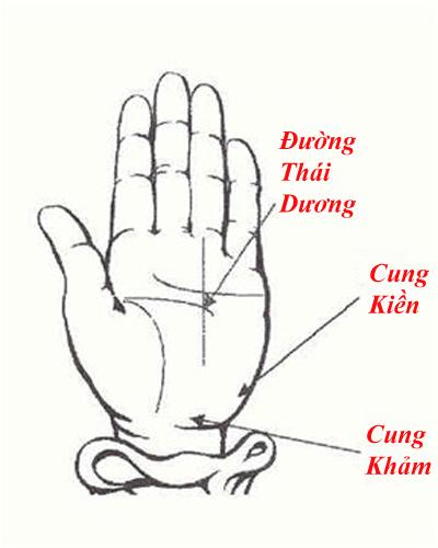 Duong chi tay Thai Duong