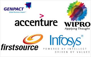 Top 15 BPO Companies in India