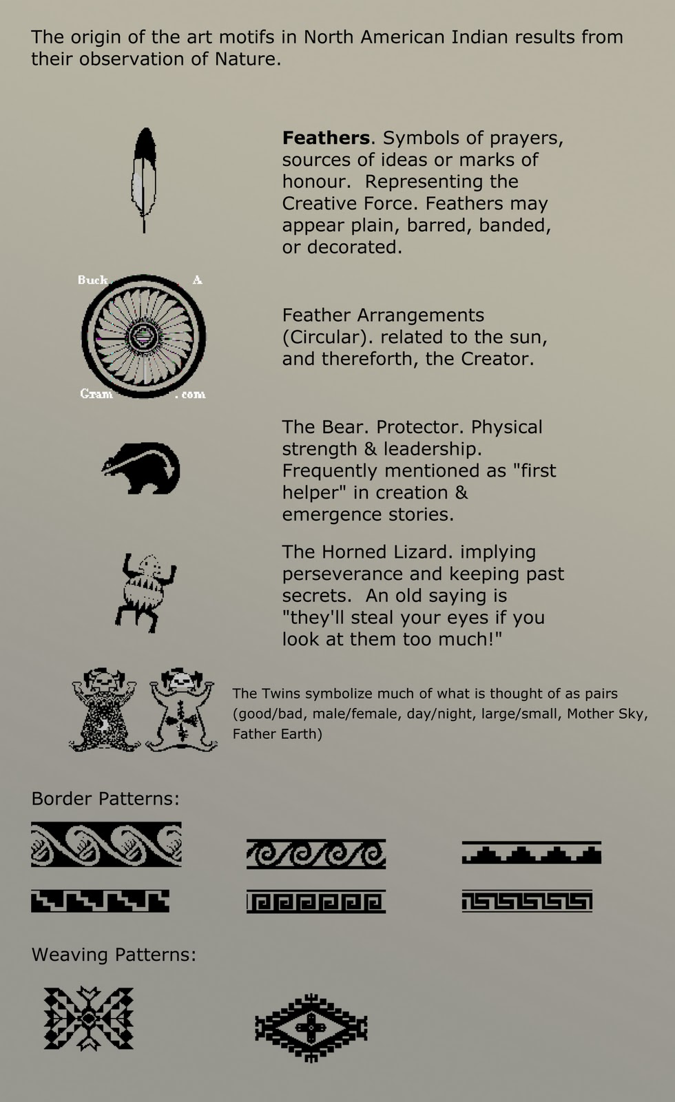 Meanings Of Animal Symbols On Tarot Cards: The Wolves Within: Native American Art And Symbology