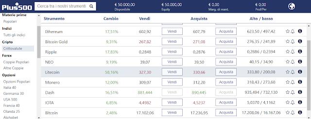Come si seleziona una criptovaluta sulla piattaforma di trading Plus500