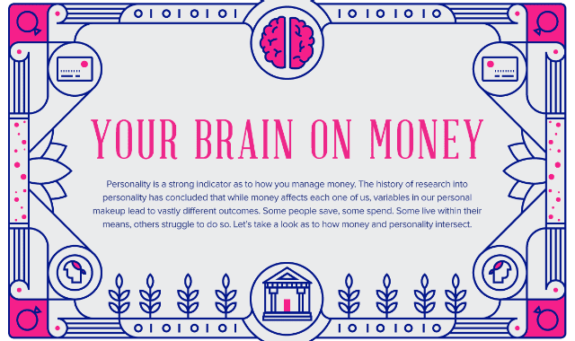 Your Brain On Money