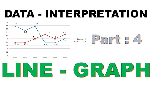 DATA INTERPRETATION:- LINE GRAPH NOTE