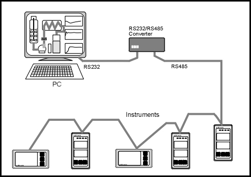 modbus tcp wiring diagram