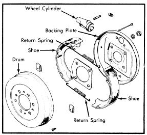 repair-manuals: Ford Courier 1974-76 Brake Repair Guide