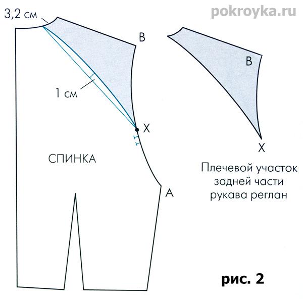 Выкройка рукава реглан