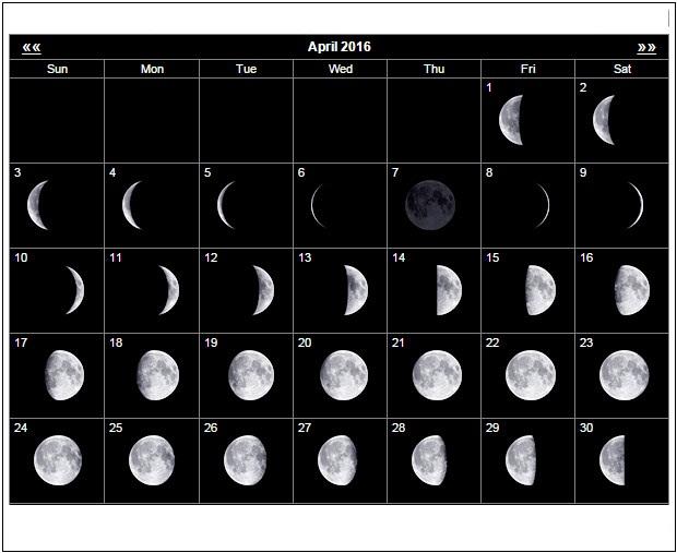 2016 Calendar, April 2016 Moon Phases Calendar Astrology, April 2016 ...
