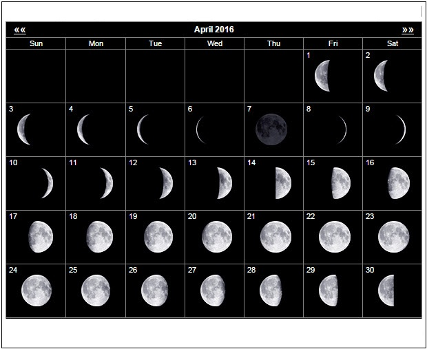 Moon Phases April 2016 Calendar, April 2016 Moon Phases Calendar
