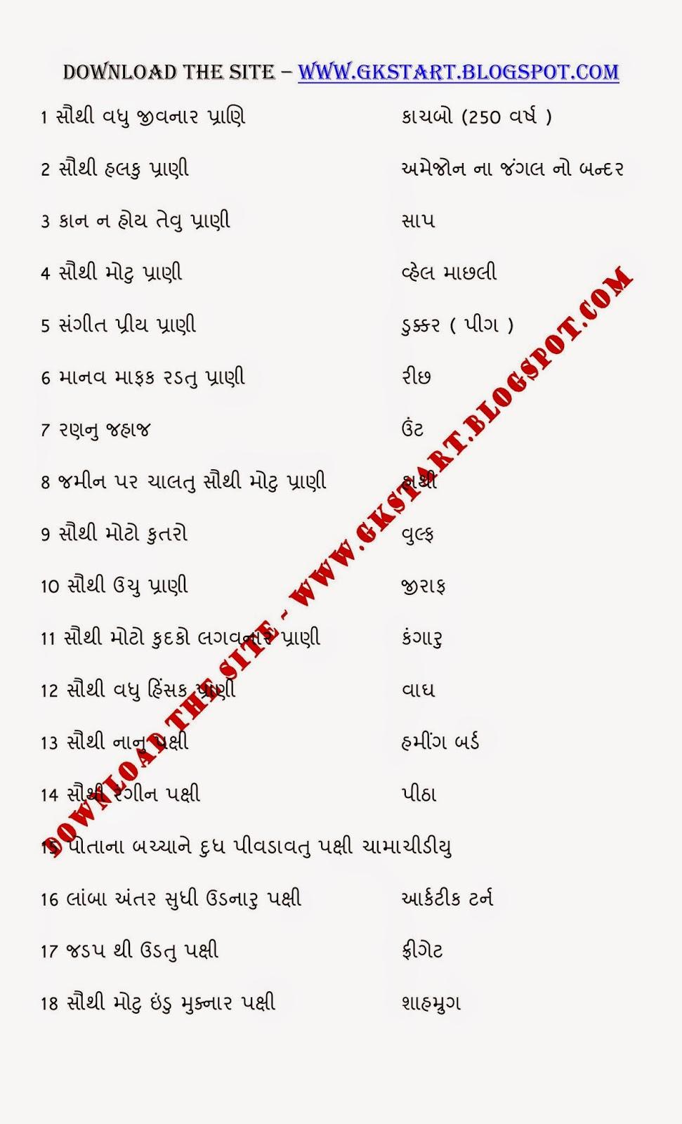Knowledge pdf file general