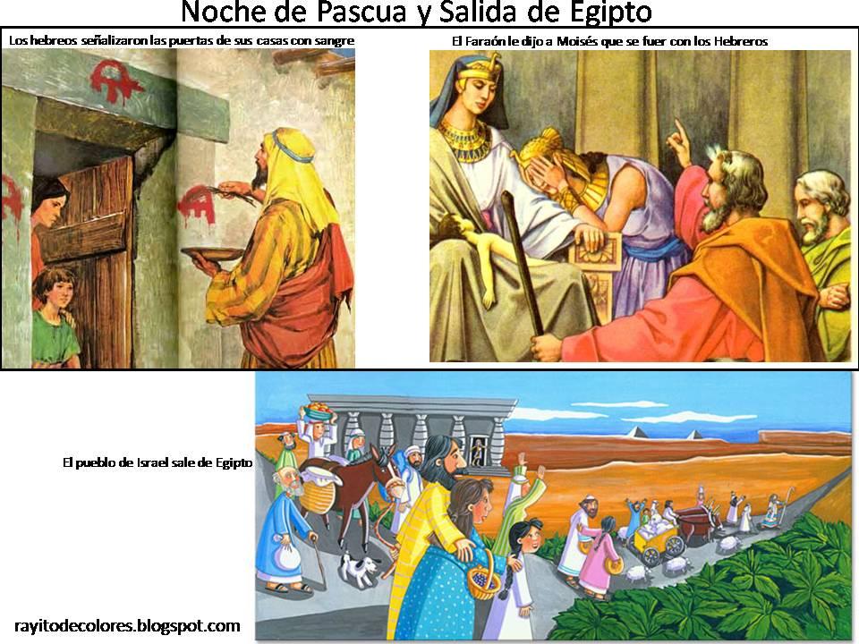 La Noche de Pascua y la salida de Egipto