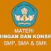Materi Bimbingan dan Konseling SMP, SMA, SMK Tahun Pelajaran 2018/2019