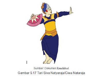 Tari Śiva Natyaraja