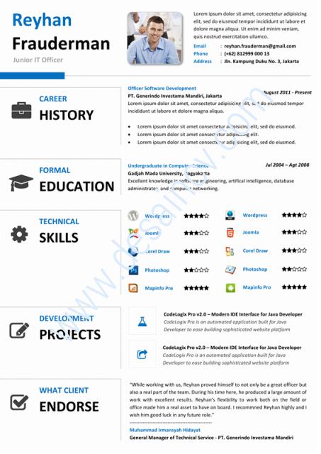 Contoh resume bahasa indonesia dan inggris contoh curriculum vitae contoh curriculum vitae bahasa indonesia dan inggris yelopaper Choice Image