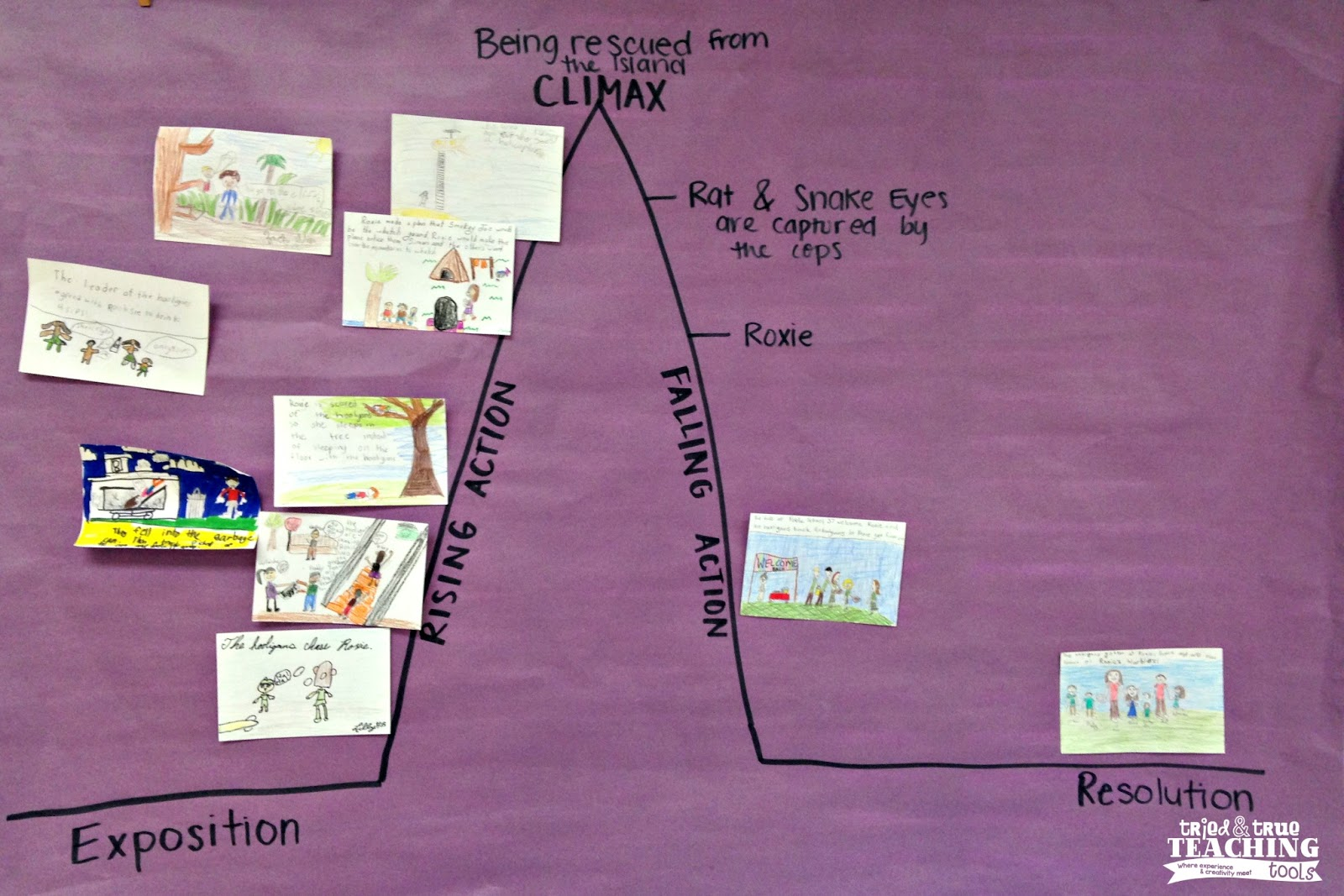 Climax Map: How to Teach Plot | <!--Can't find substitution
