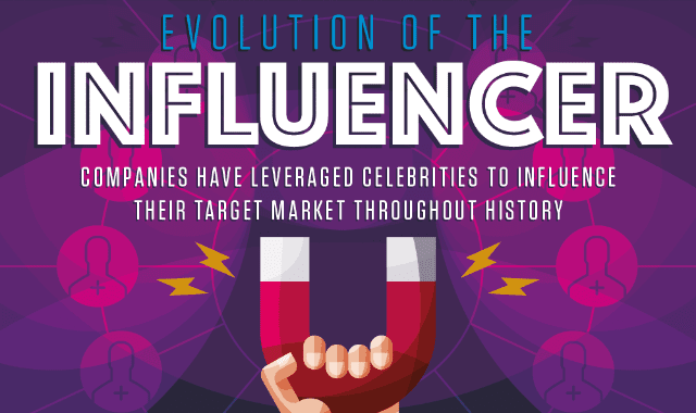 Evolution of Influencers