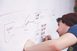 STAGES OF PLANNING AND DEVELOPING A BUSINESS
