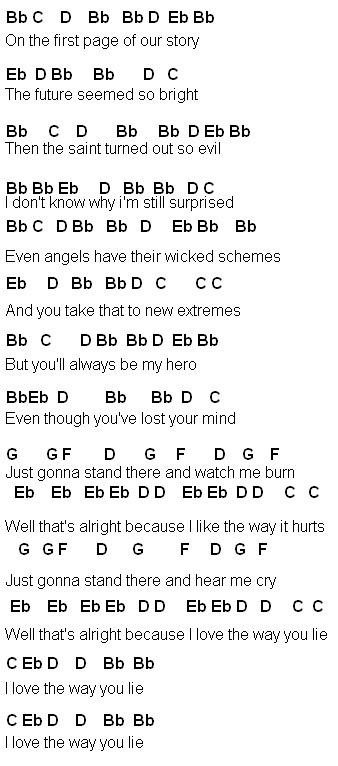 Flute Sheet Music: Love The Way You Lie pt  III