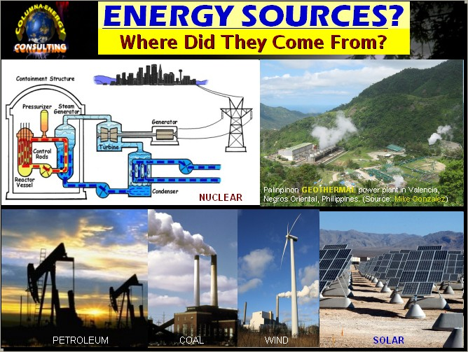 Columna Messianic Research Center  Why Energy Crisis And
