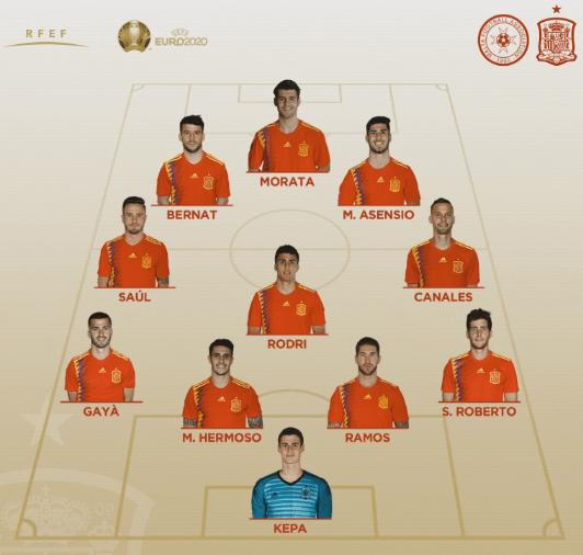 EURO 2020 GROUP F QUALIFIER - Wycfe