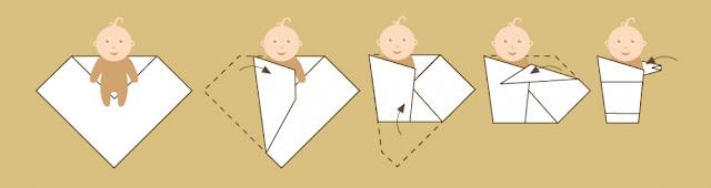 bebeğe kundak, müslin bezler, kundak örtüsü