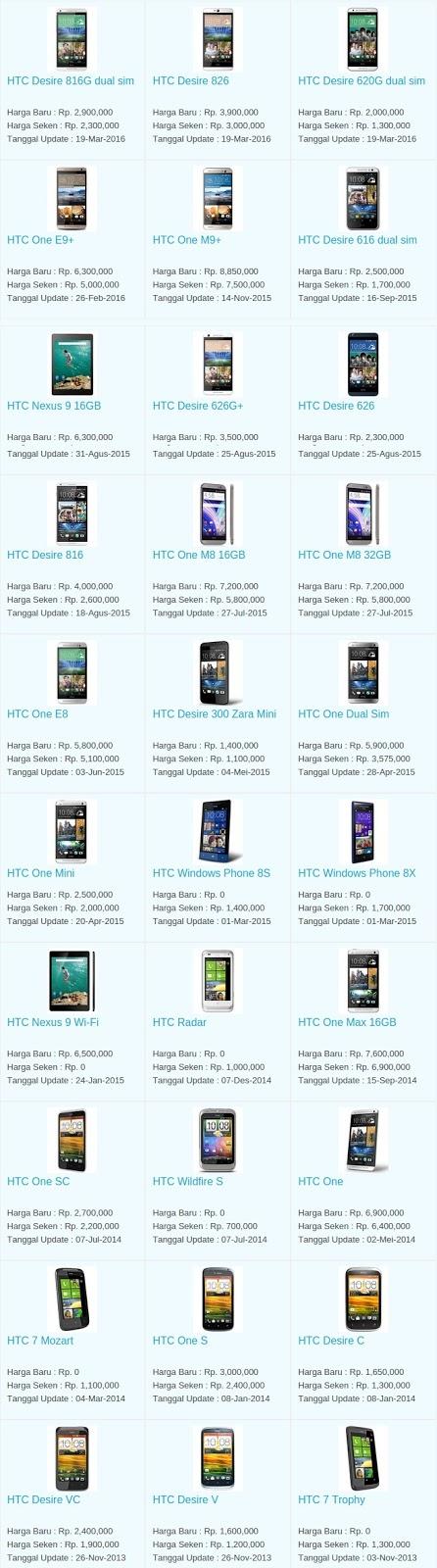 Daftar Harga Terbaru Hp HTC April 2016