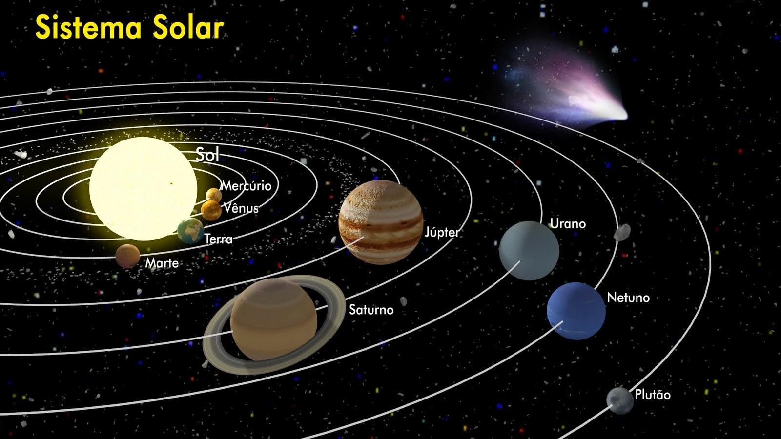 Resultado de imagen de Tardamos mucho en comprender, como era nuestro Sistema solar