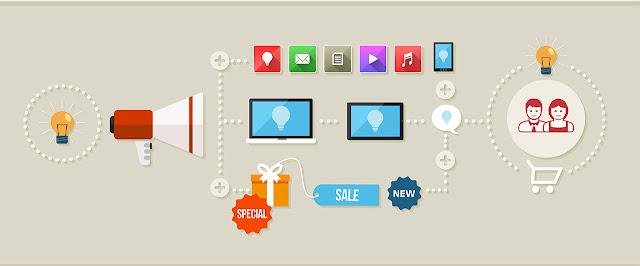 5 Produk paling Laris jika dijual Online