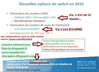 ICCARRE SFLS morlat 2016 2017 allègement ANRS recommandations
