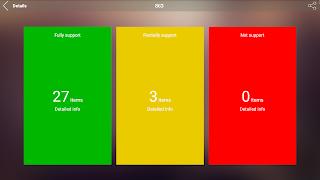 Análise MXQ Plus M12N (Amlogic S912, 2GB RAM, 16GB ROM) 25